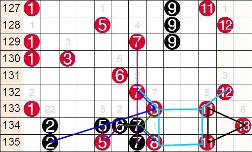 双色球杀号定胆0_专家预测14年033期双色球杀号定胆投蓝08或