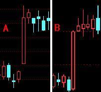 今天的市场怎样重复着昨天的故事 - 宏宇 - gsjcwhj 的博客