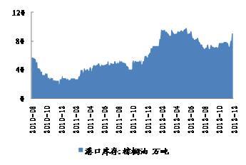 来源:WIND,申万期货研究所