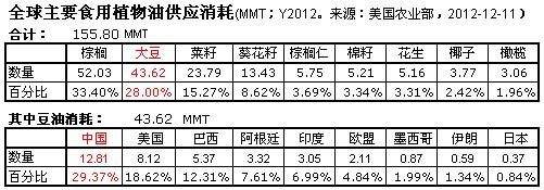 盛世直言:中国农业在沦陷?(附统计信息) - 蒋高明 - 蒋高明的博客