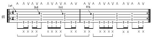音符/十六分音符的节奏型
